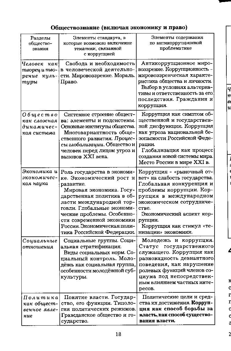 Решебник по истории россии 9 класс загладин | готовые домашние задания.